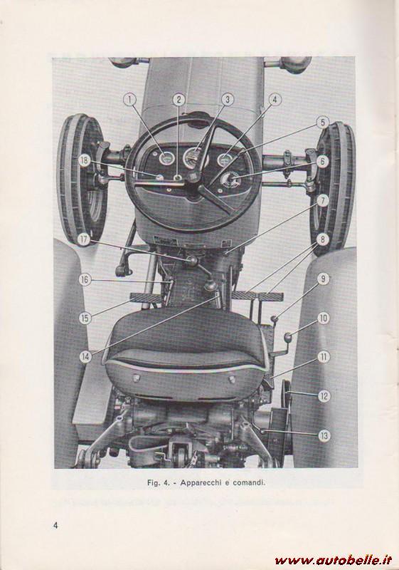Schema Elettrico Trattore : Vendo trattore fiat uso e manutenzione a ed